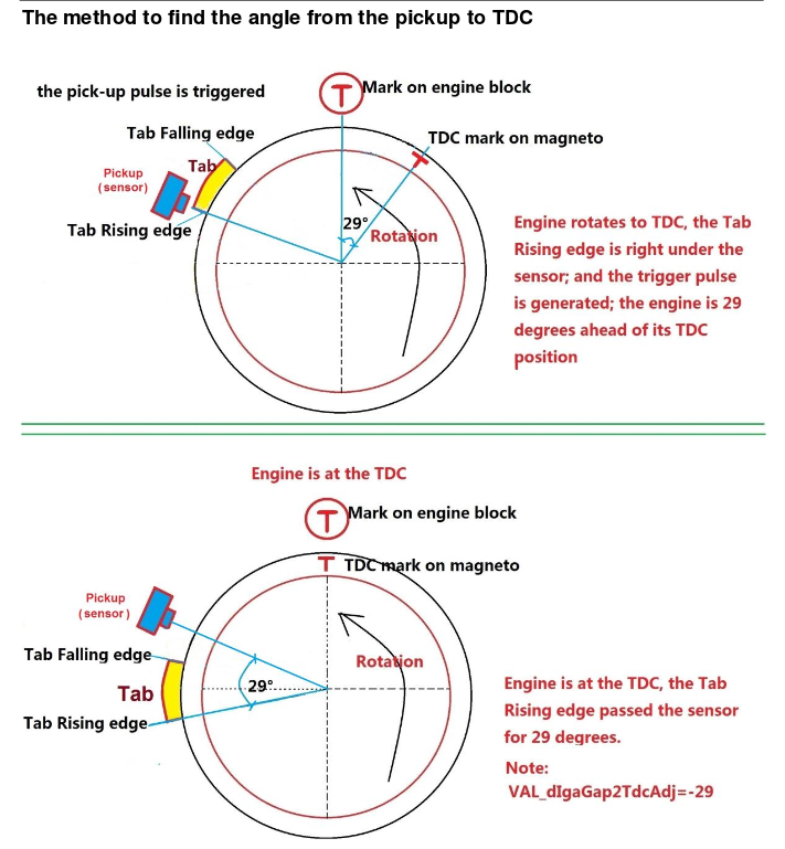 measure_angle