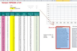 AC-CDI v7.9 INTEL8HEX